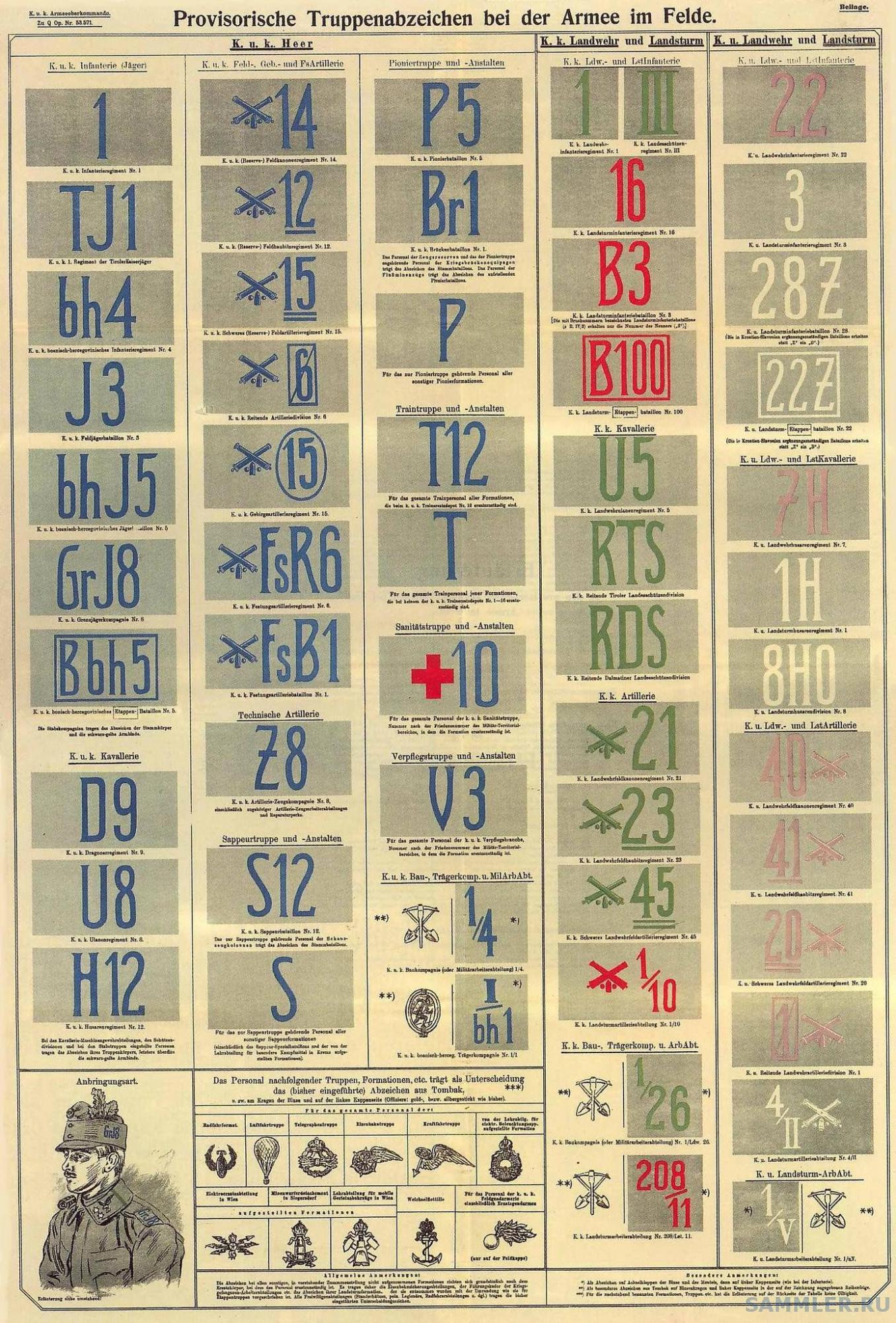 Provisorische Truppenabzeichen bei der Armee im Felde..jpg