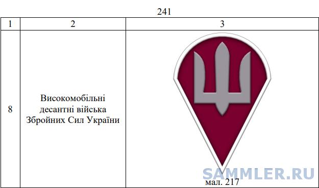 606_nm_2017_dodatok.pdf.png
