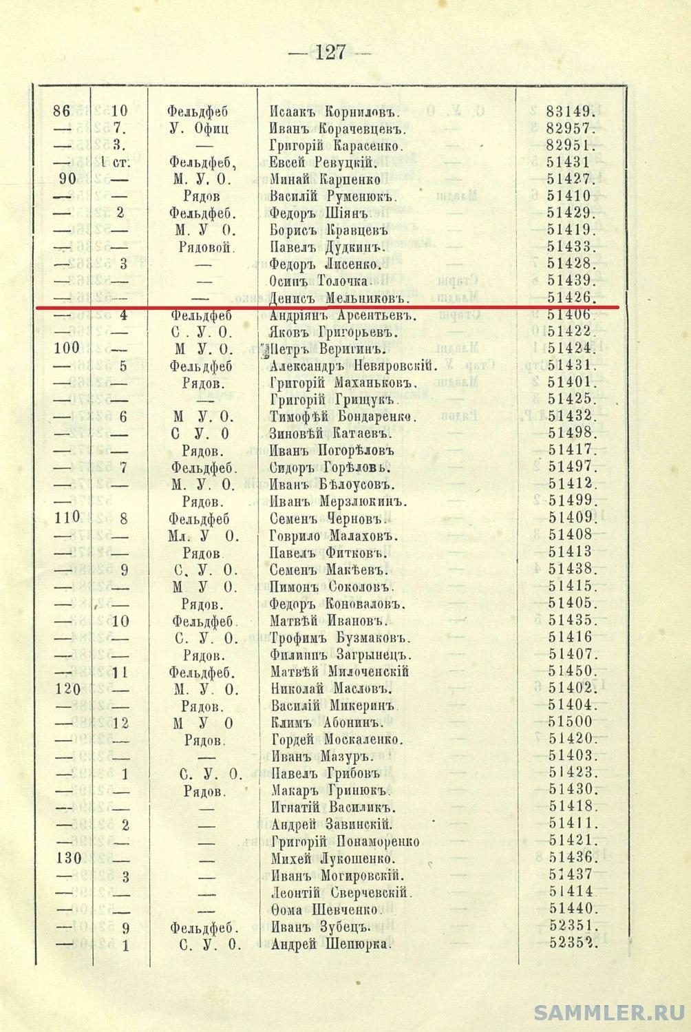 10-й Гренадерский Малороссийский полк (3).jpg
