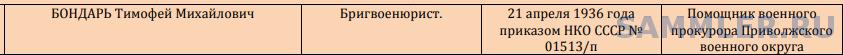 бондарь  тимофей михайлович   1938-28601 вмф юрист (2).PNG