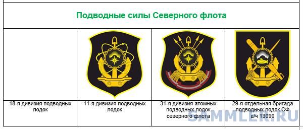 Подводные силы СФ.PNG