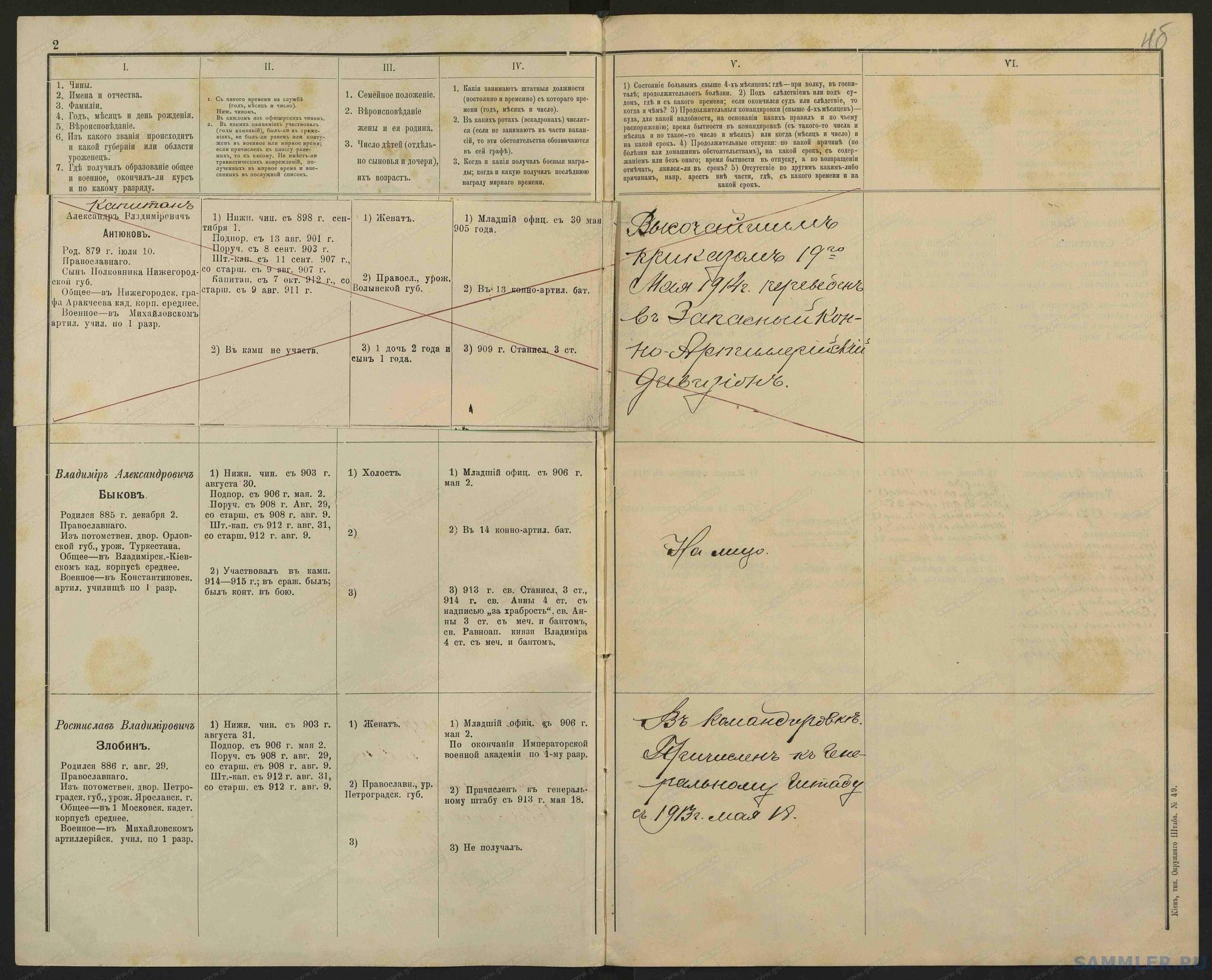 Список офицеров 7-го конно-артиллерийского дивизиона на 01.01.1915__05_.jpg