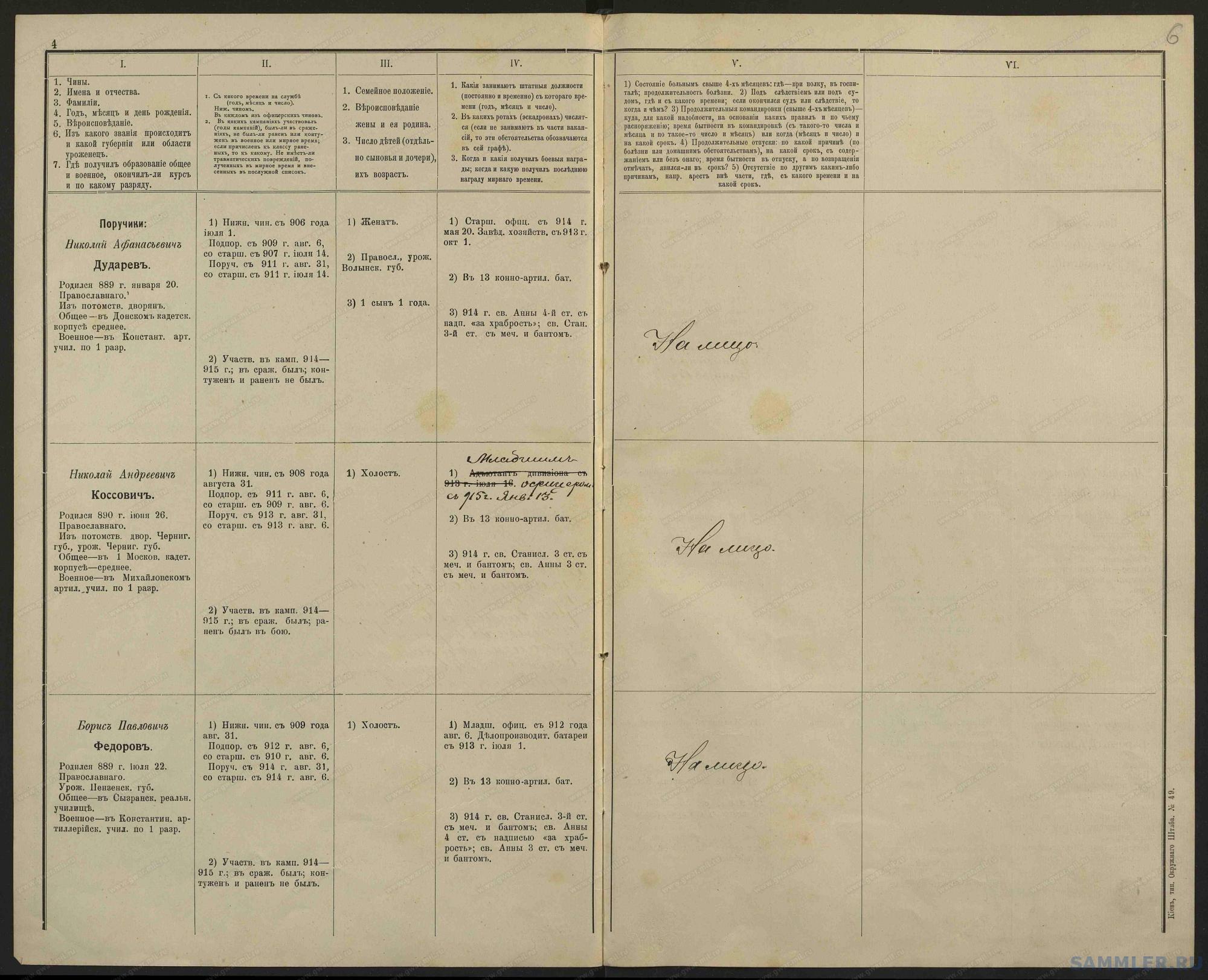 Список офицеров 7-го конно-артиллерийского дивизиона на 01.01.1915__07_.jpg