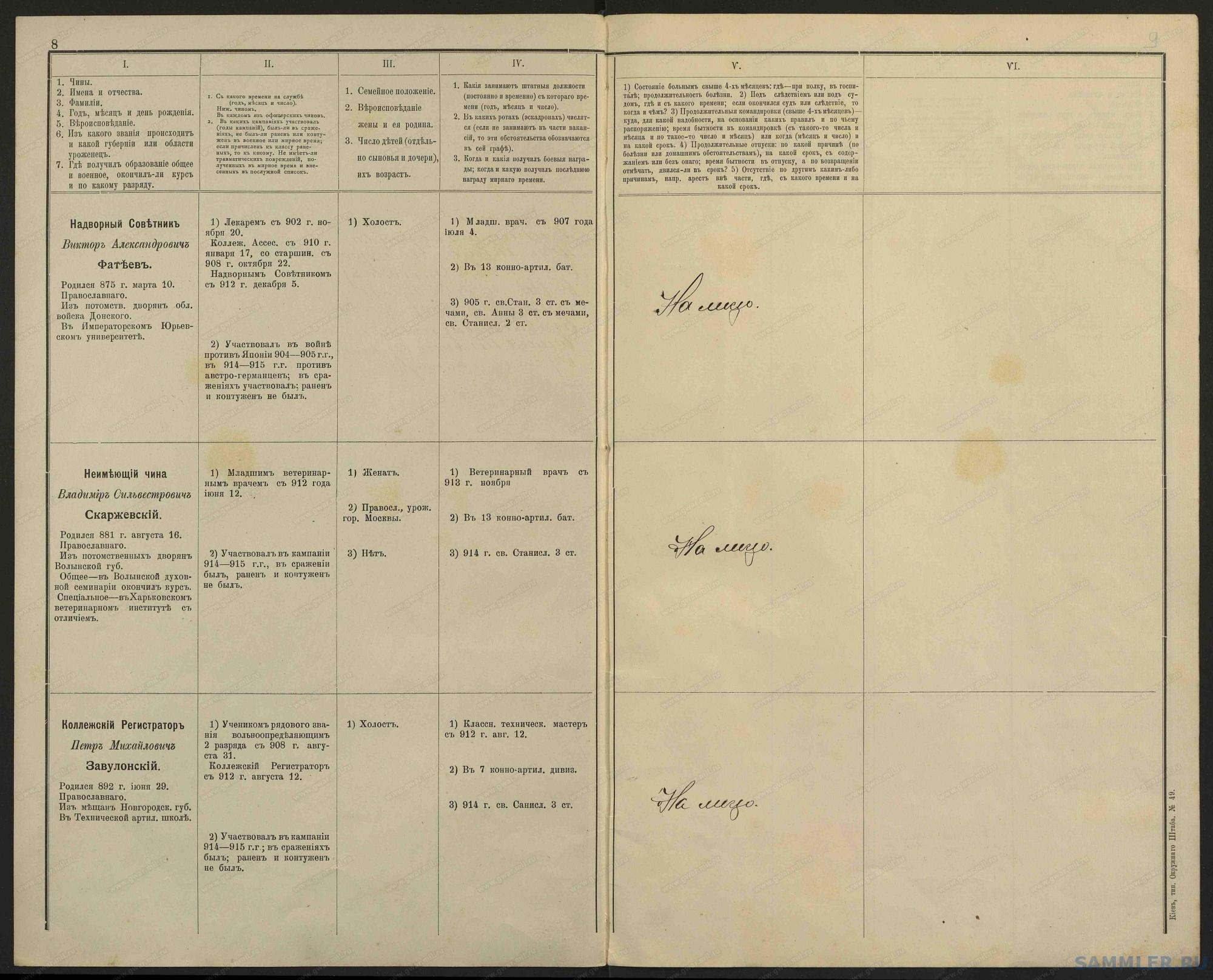 Список офицеров 7-го конно-артиллерийского дивизиона на 01.01.1915__12_.jpg
