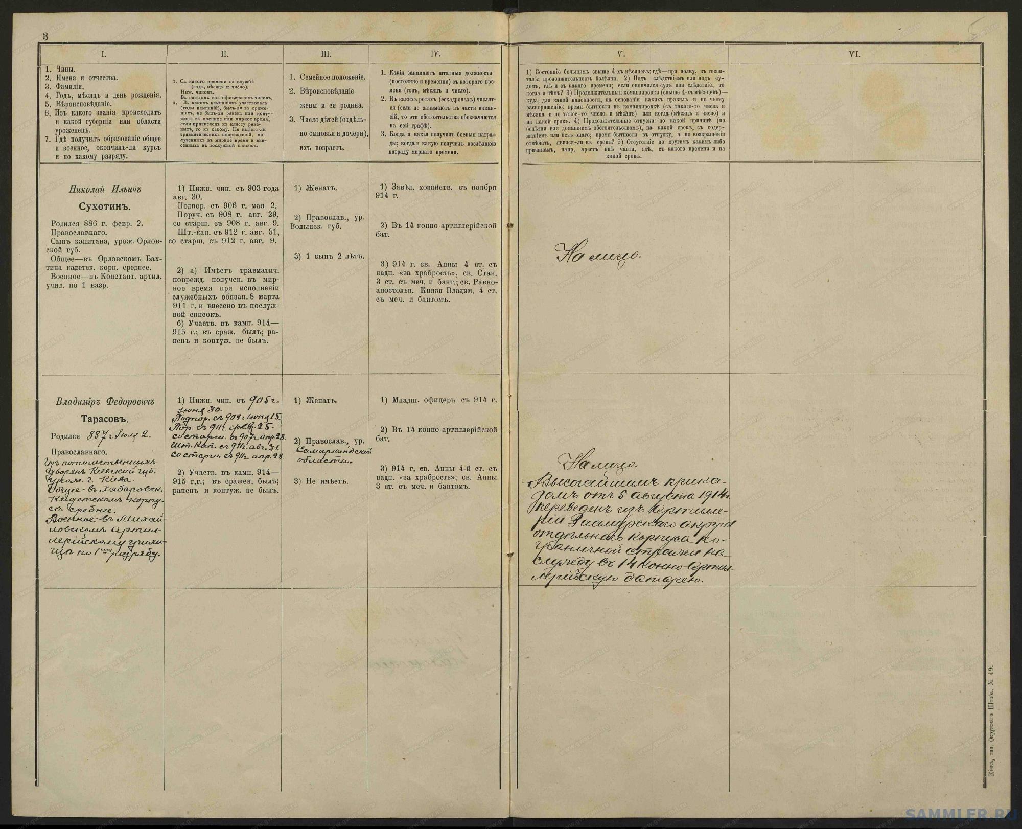 Список офицеров 7-го конно-артиллерийского дивизиона на 01.01.1915__06_.jpg