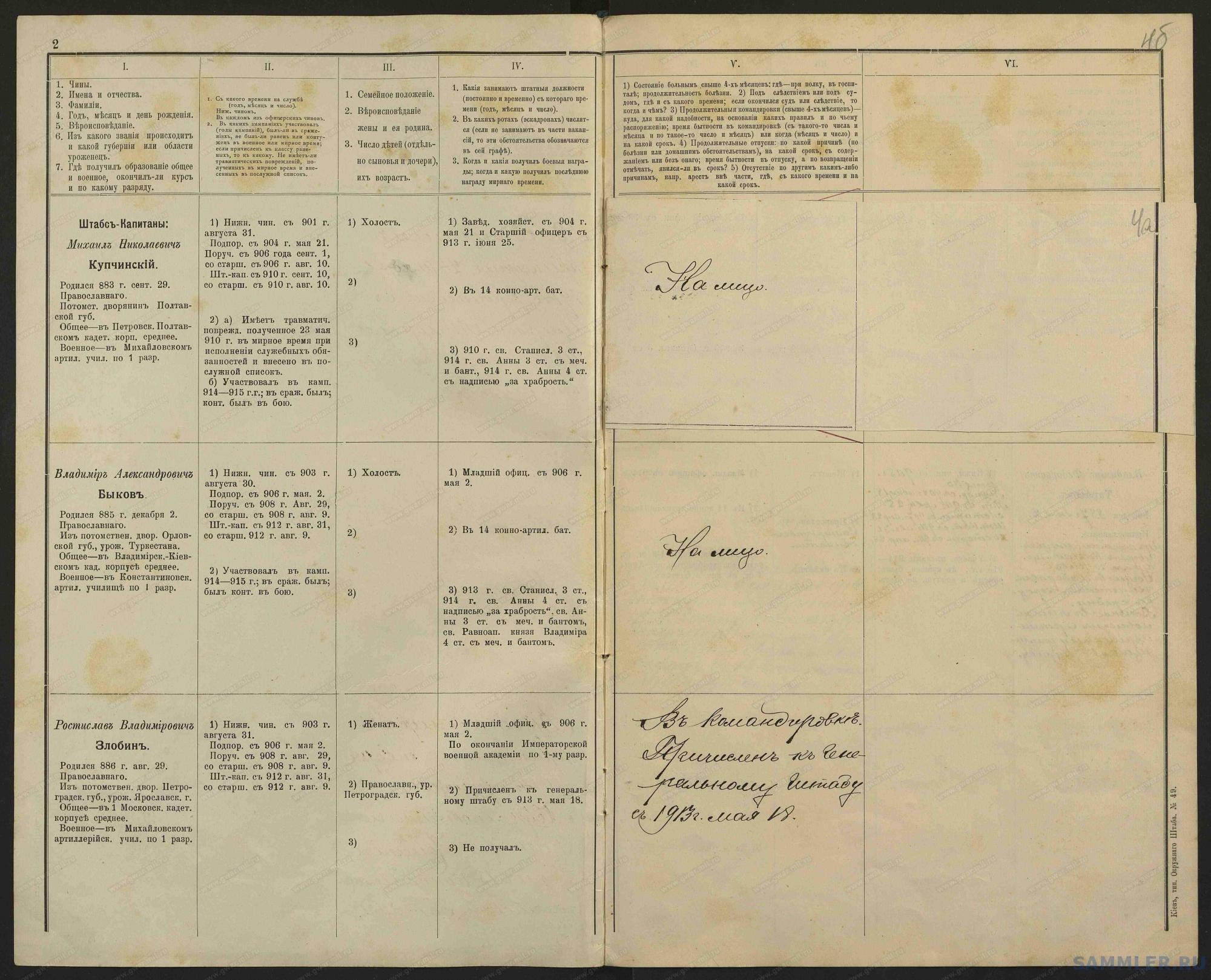 Список офицеров 7-го конно-артиллерийского дивизиона на 01.01.1915__04_.jpg