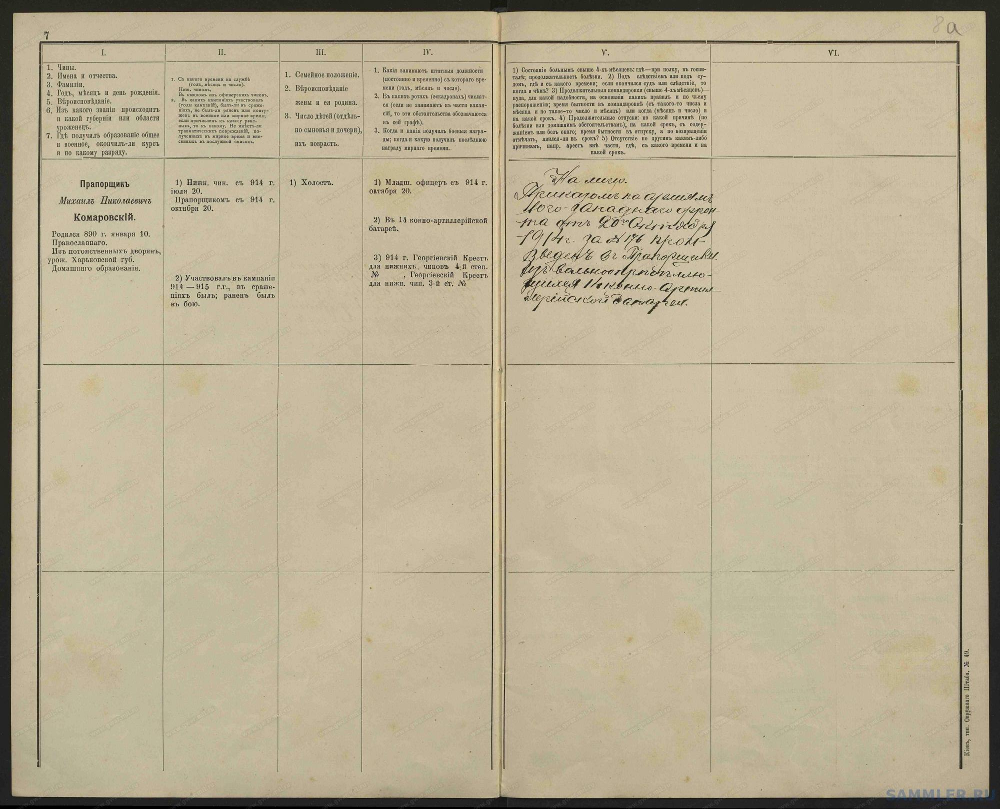 Список офицеров 7-го конно-артиллерийского дивизиона на 01.01.1915__11_.jpg