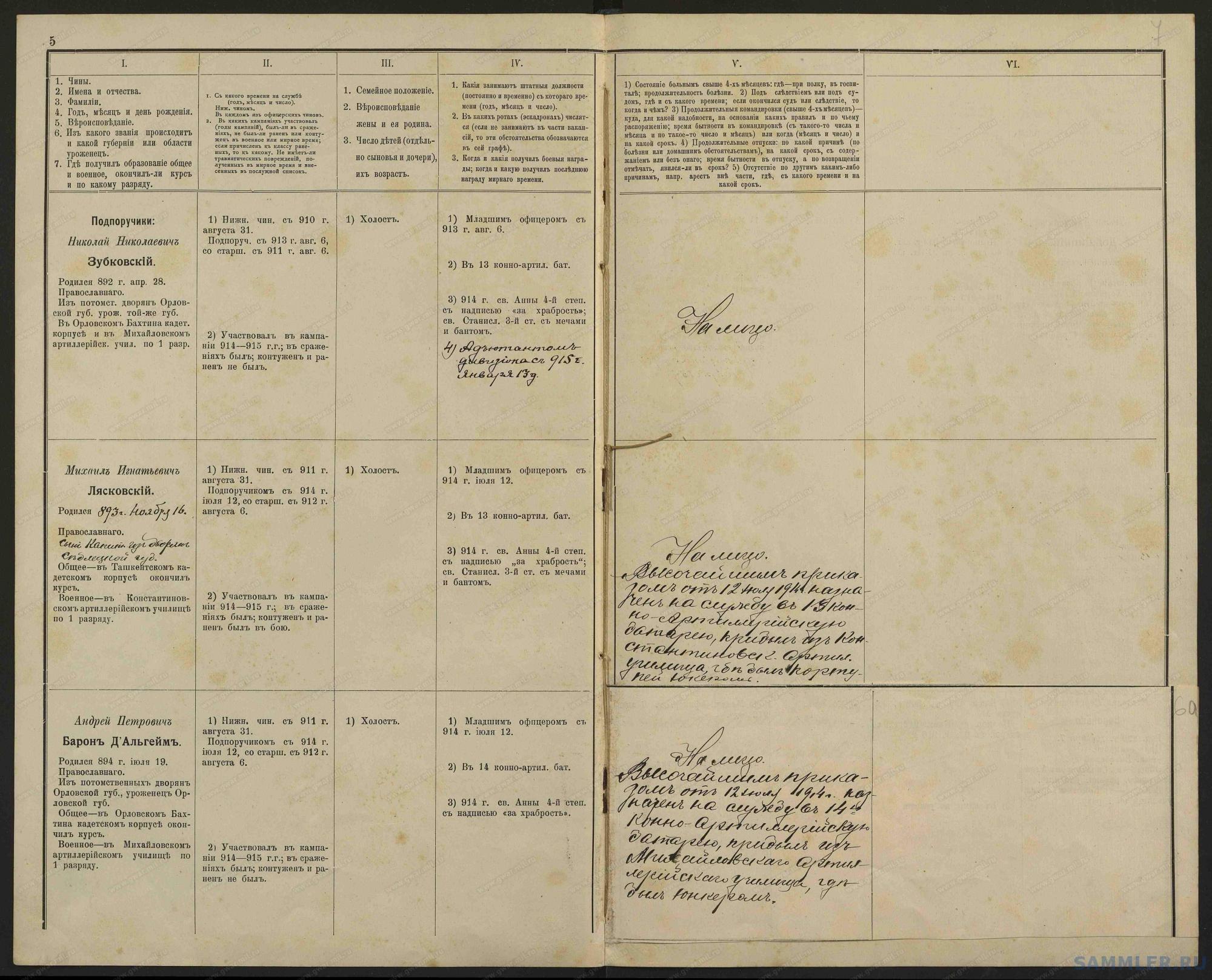 Список офицеров 7-го конно-артиллерийского дивизиона на 01.01.1915__08_.jpg