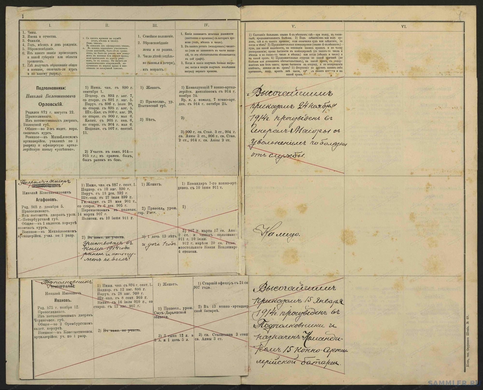 Список офицеров 7-го конно-артиллерийского дивизиона на 01.01.1915__03_.jpg