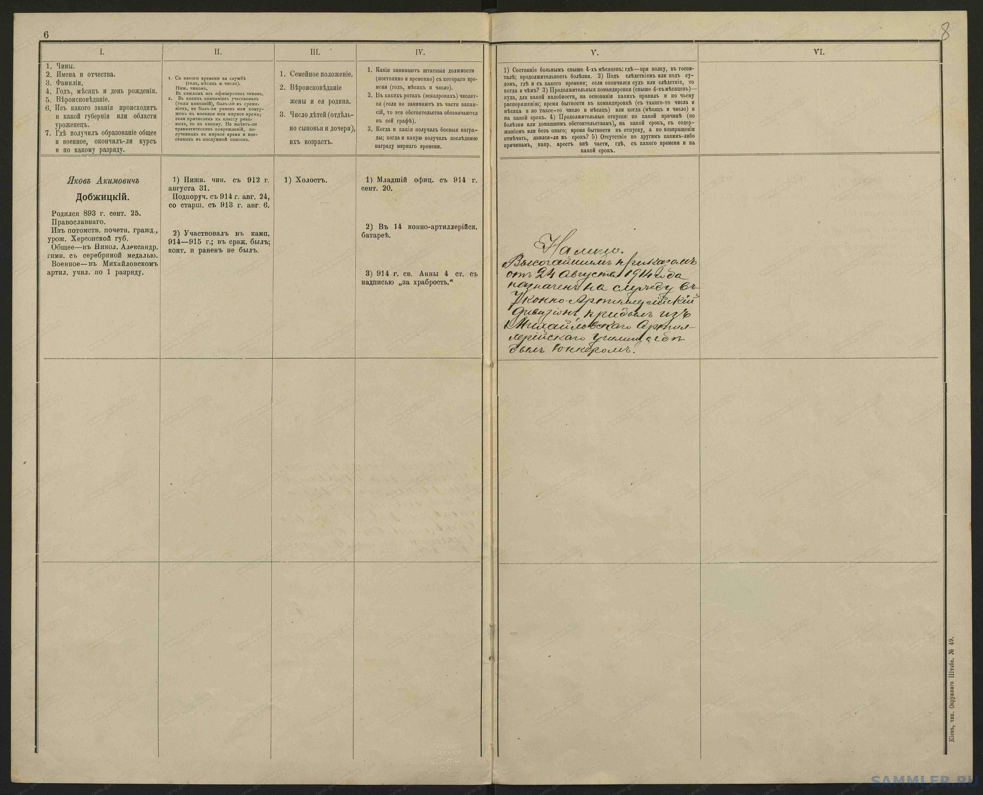Список офицеров 7-го конно-артиллерийского дивизиона на 01.01.1915__10_.jpg