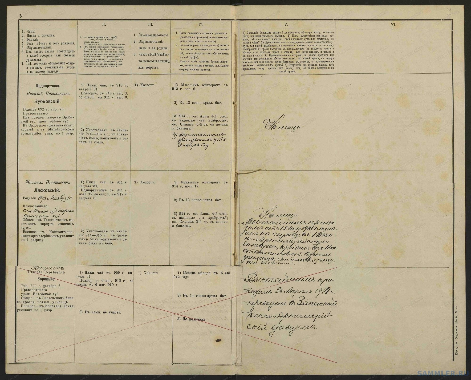 Список офицеров 7-го конно-артиллерийского дивизиона на 01.01.1915__09_.jpg