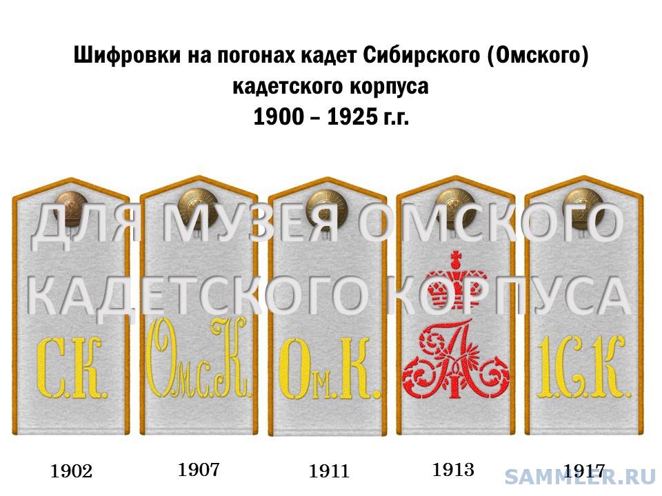 Шифровки ОмКК  для музея (2).JPG