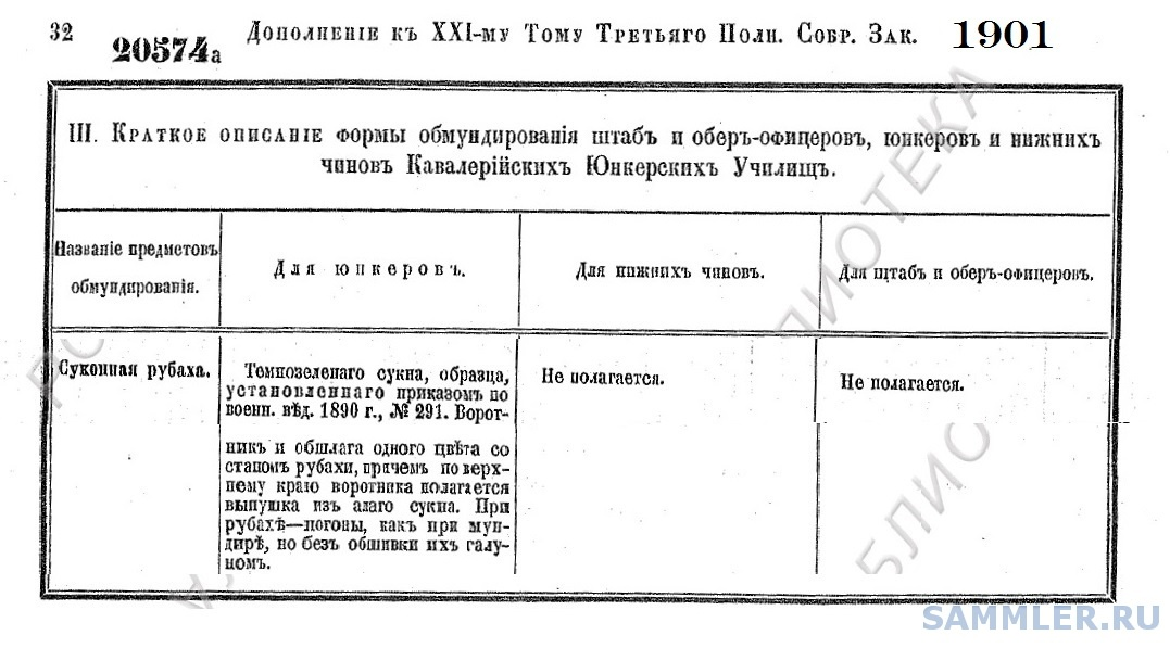 1901 Форма Кавалерийск ЮУ  суконная рубаха.jpg