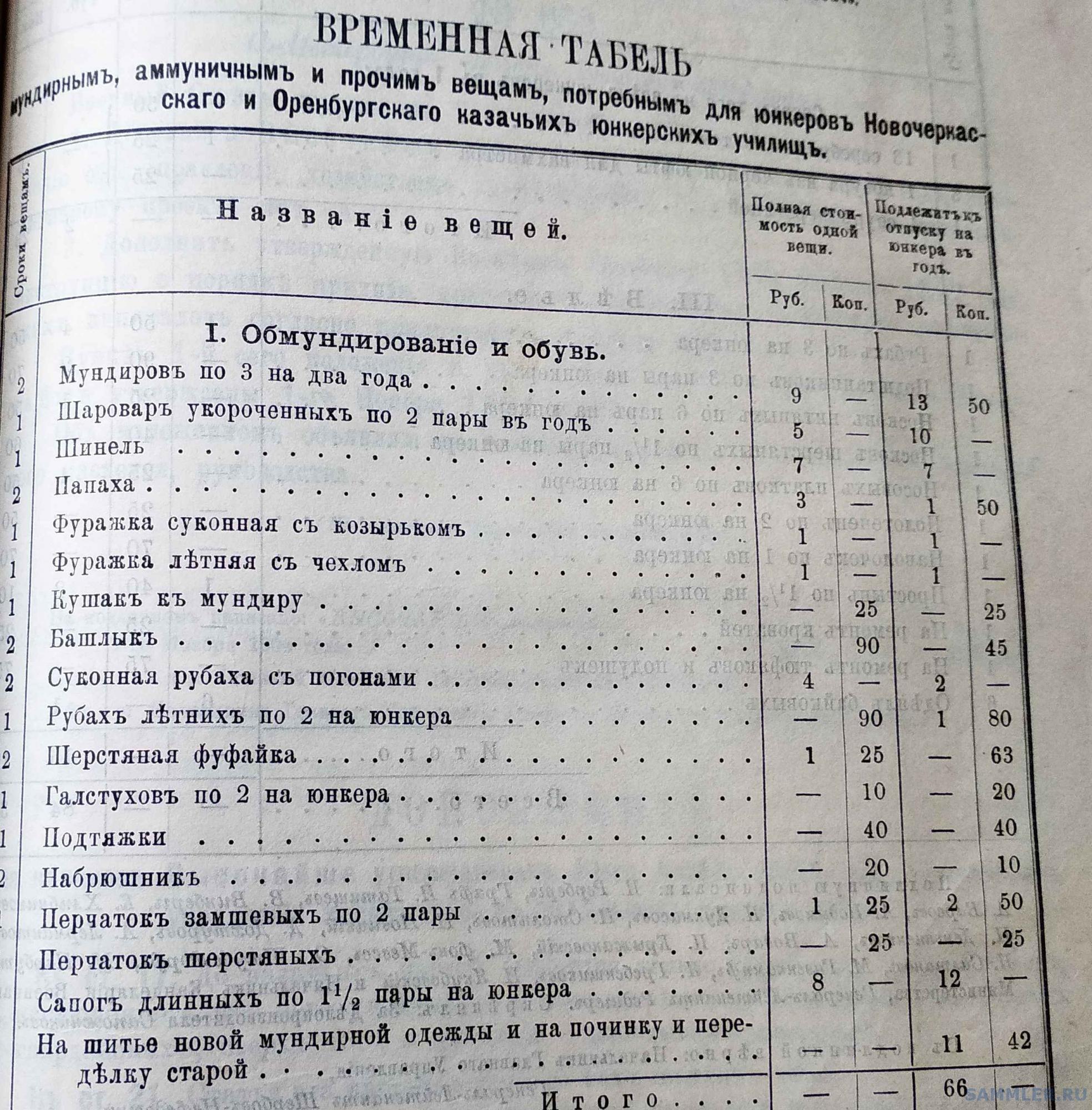 1904 прик. по вв № 685-2_cr.jpg