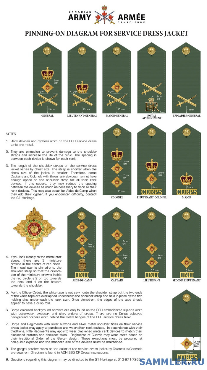 2014_Cdn_army_offr_rank_placement_guide_700px.jpg