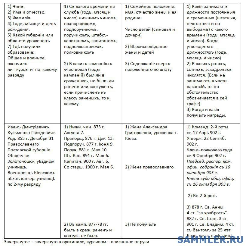 gvozdevich.jpg