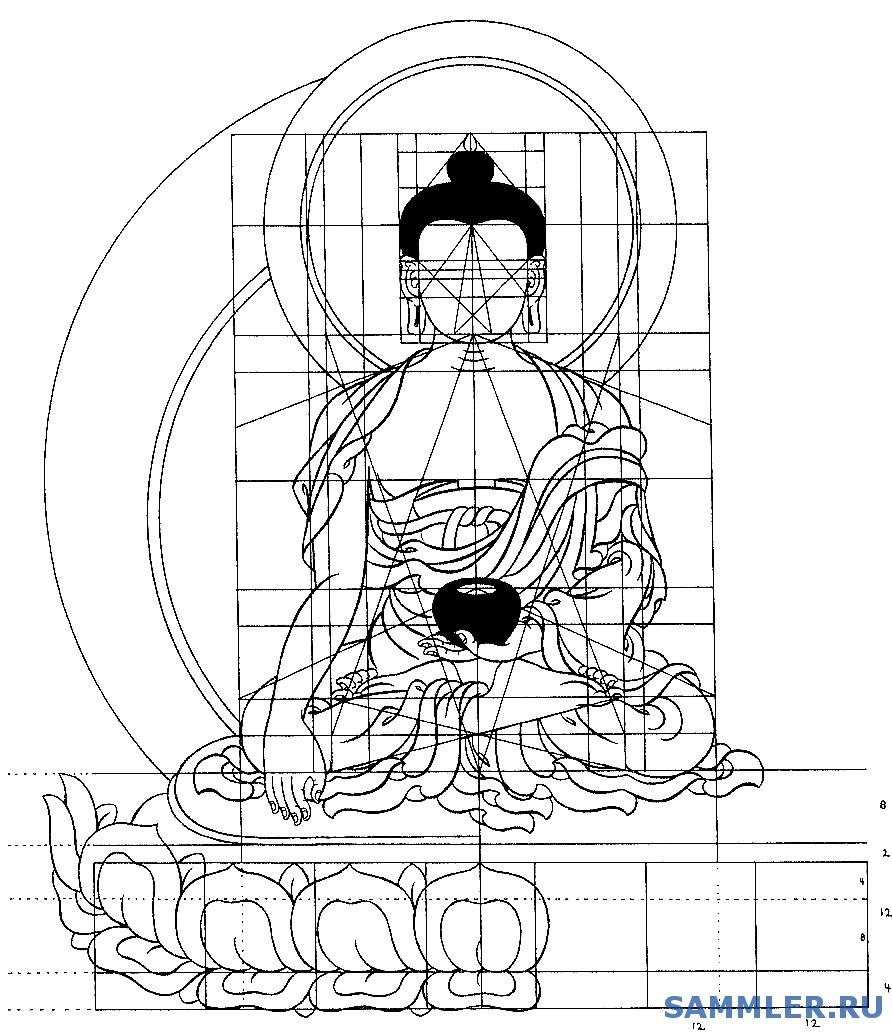 buddijskie_proportsii_2.jpg